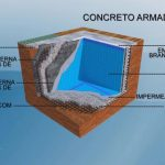 Estrutura da piscina de concreto armado