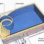 Como construir piscina de alvenaria