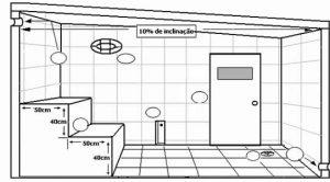 Inclinação no teto da sauna