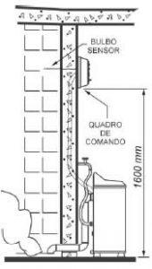 Local da instalação do sensor de temperatura da sauna a vapor