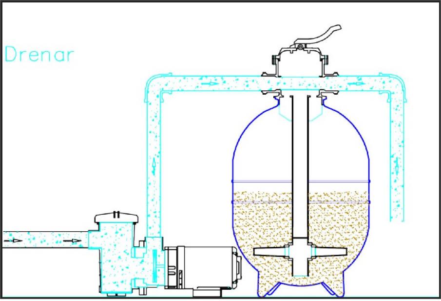 Função drenar do filtro da piscina