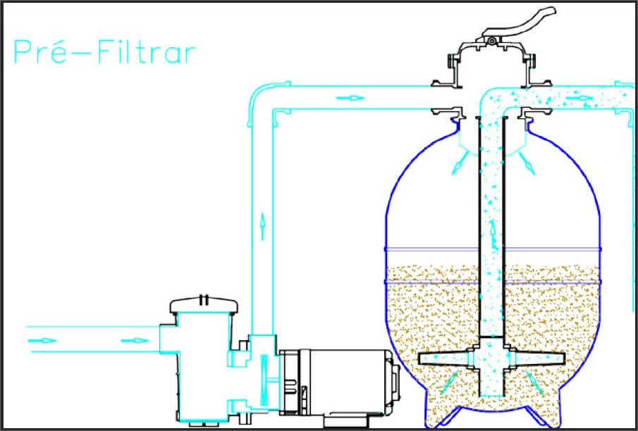 Função pré-filtrar do filtro da piscina