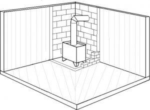 Vista lateral da instalação da sauna seca a gás